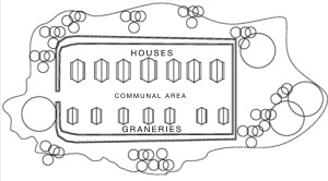 Fig_1_Traditional Village layout