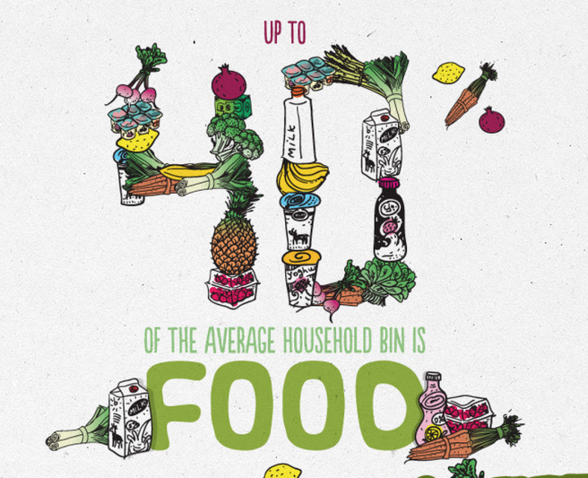 Fact Sheet, Foodwise 2013